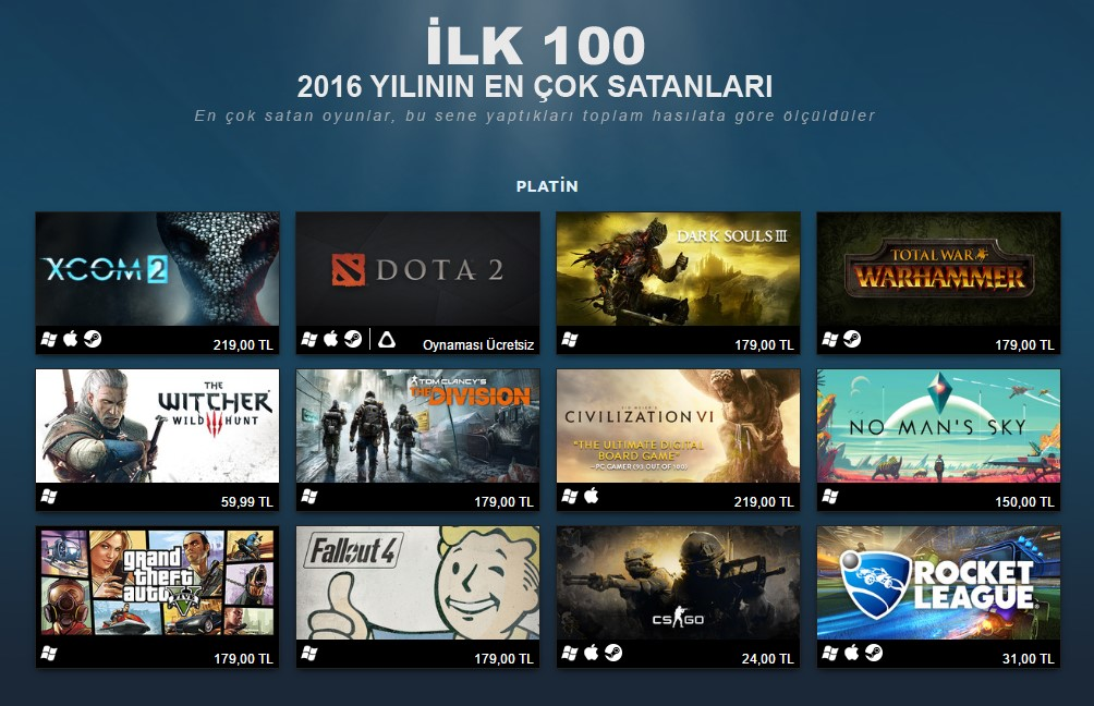 Platin Grubu 2016 Yılında Steam'de Satan En Çok 100 Oyun
