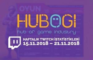 Haftalık Twitch İstatistikleri – 15 Kasım 2018 – 21 Kasım 2018