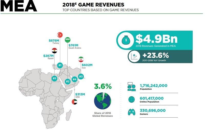 2018 genel oyun sektörü raporu