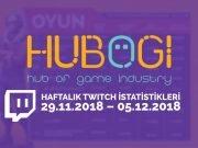 Haftalık Twitch İstatistikleri 29 Kasım 2018 – 5 Aralık 2018