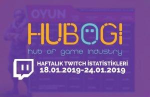 Haftalık Twitch İstatistikleri 18 Ocak 2019 – 24 Ocak 2019