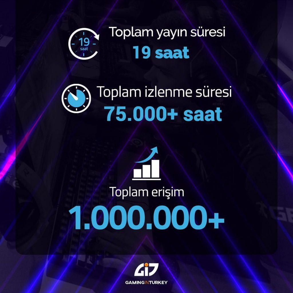 gamescom-2020-heyecani-turkiyede-buyuk-ilgi-gordu (2)