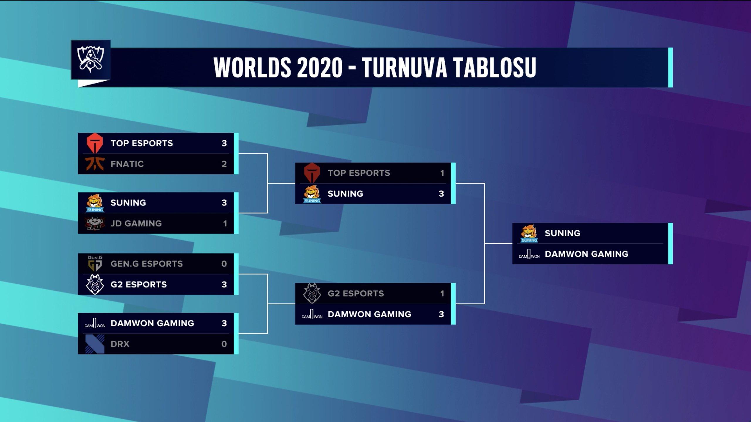 worlds-2020-finali-icin-muhtesem-bir-sahne-kuruluyor