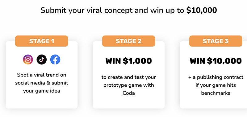 coda-viral-oyun-fikrinize-10-bin-dolara-kadar-kazanma-sansi-veriyor