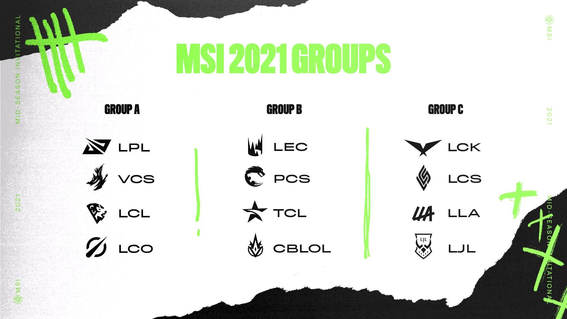 MSI 2021 Grupları