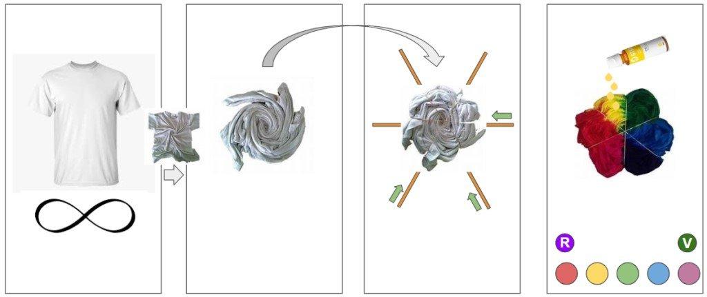 crazylabsin-prototip-atolyesi-2