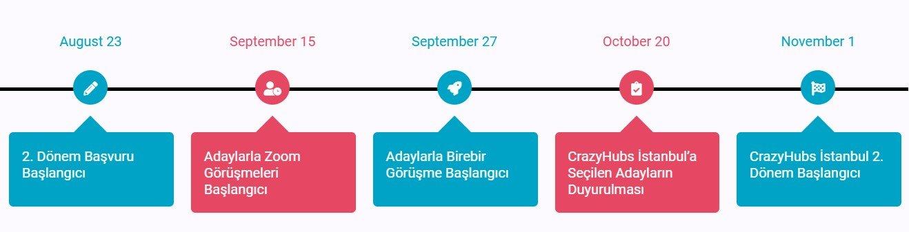 crazyhubs-istanbul-2-donem-kasim-ayinda-aciliyor-4